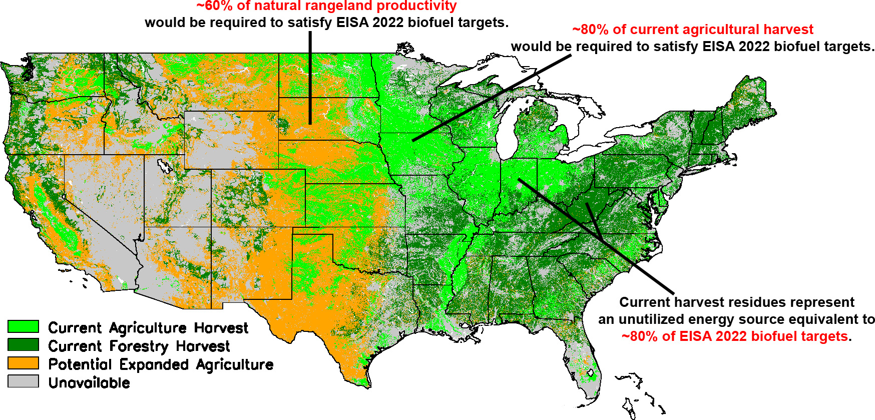 Impact Of Biofuels On Food Production